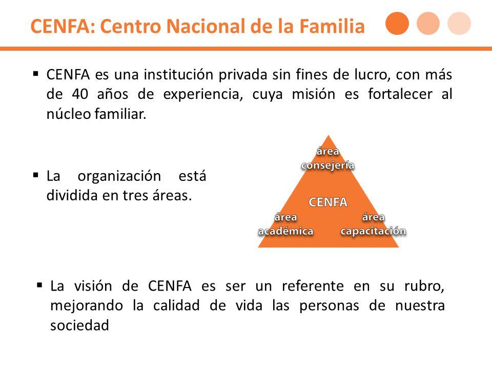 CENFA: Centro Nacional de la Familia CENFA es una institución privada sin fines de lucro, con más de 40 años de experiencia, cuya misión es fortalecer al núcleo familiar.