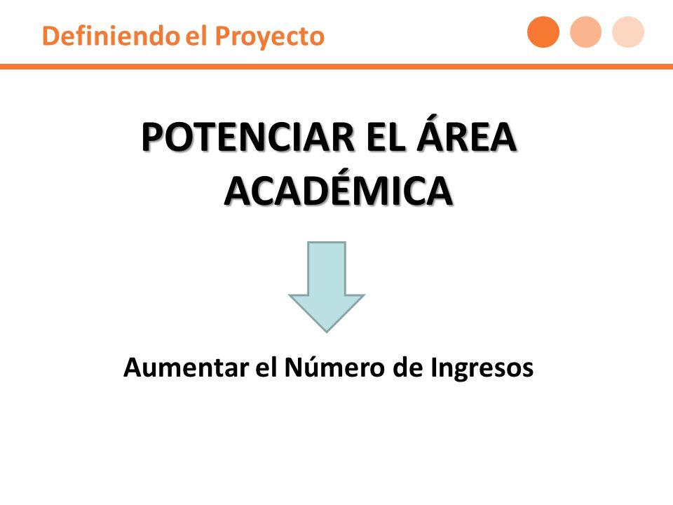Definiendo el Proyecto POTENCIAR EL ÁREA ACADÉMICA Aumentar el Número de Ingresos