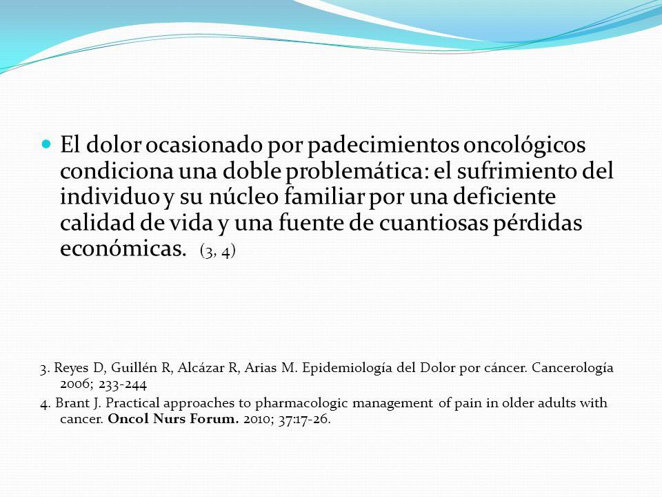El dolor ocasionado por padecimientos oncológicos condiciona una doble problemática: el sufrimiento del individuo y su núcleo familiar por una deficie
