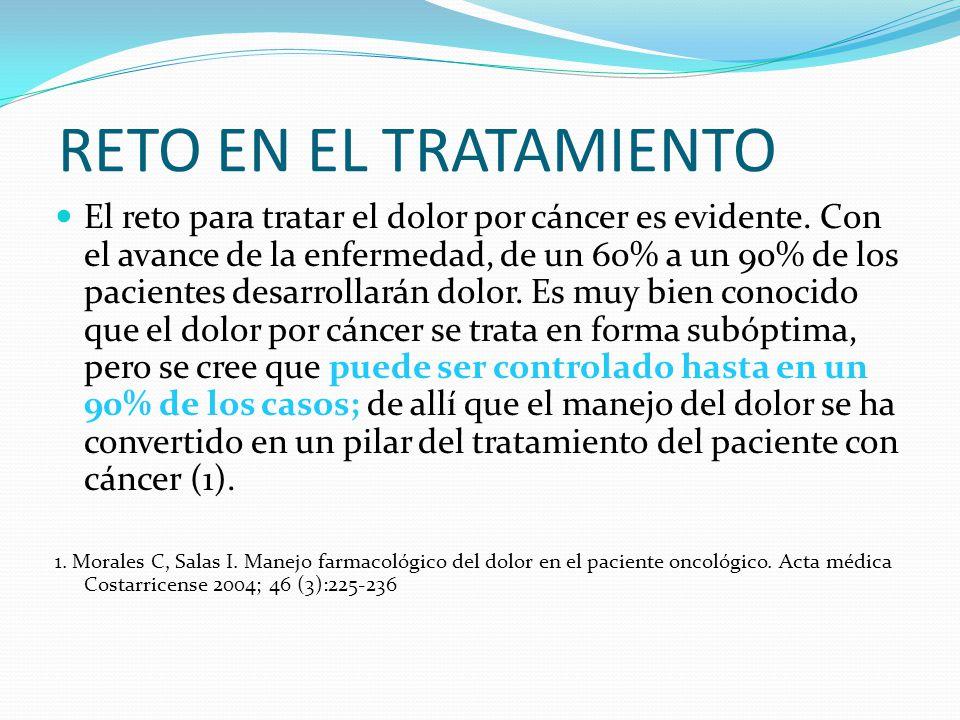 RETO EN EL TRATAMIENTO El reto para tratar el dolor por cáncer es evidente. Con el avance de la enfermedad, de un 60% a un 90% de los pacientes desarr