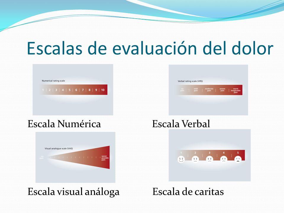 Escalas de evaluación del dolor Escala Numérica Escala Verbal Escala visual análoga Escala de caritas