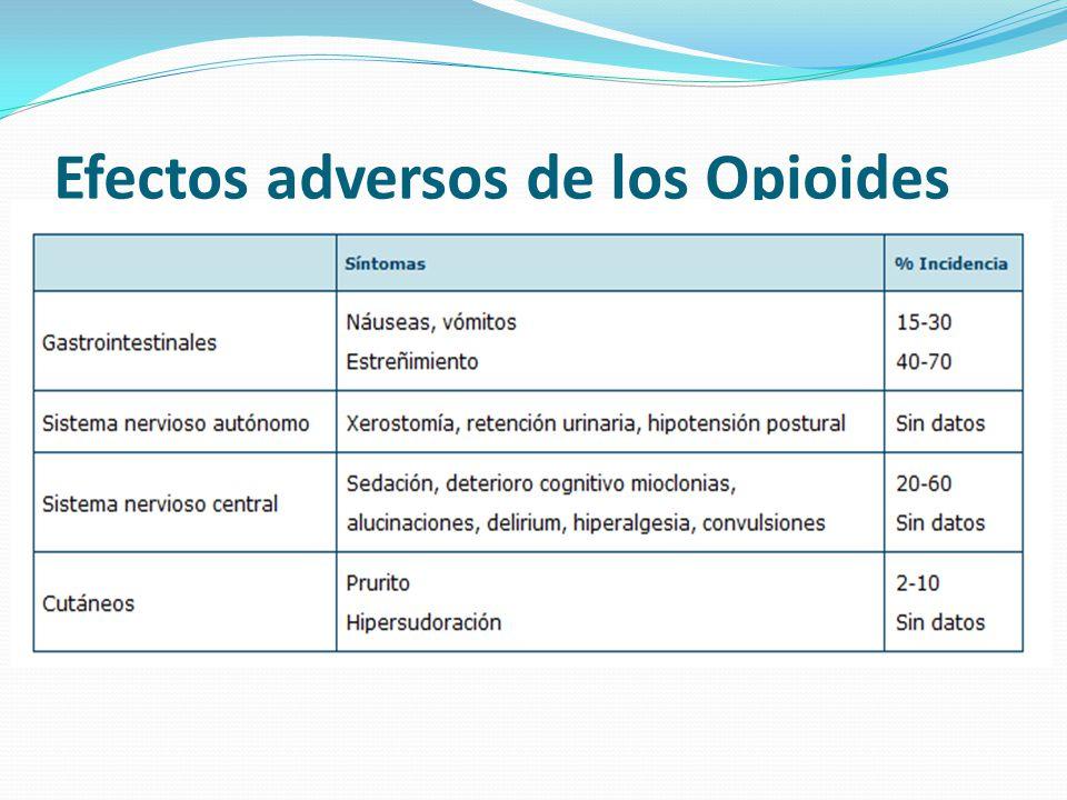 Efectos adversos de los Opioides
