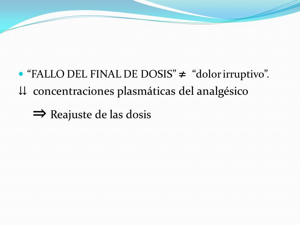 FALLO DEL FINAL DE DOSIS dolor irruptivo. concentraciones plasmáticas del analgésico Reajuste de las dosis