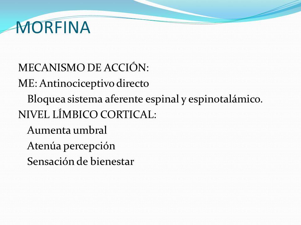 MORFINA MECANISMO DE ACCIÓN: ME: Antinociceptivo directo Bloquea sistema aferente espinal y espinotalámico. NIVEL LÍMBICO CORTICAL: Aumenta umbral Ate