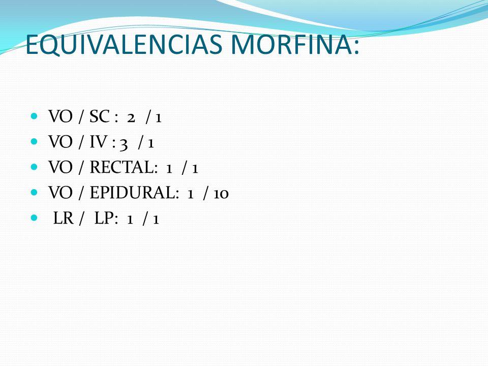 EQUIVALENCIAS MORFINA: VO / SC : 2 / 1 VO / IV : 3 / 1 VO / RECTAL: 1 / 1 VO / EPIDURAL: 1 / 10 LR / LP: 1 / 1