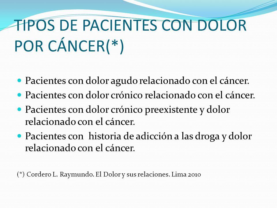 TIPOS DE PACIENTES CON DOLOR POR CÁNCER(*) Pacientes con dolor agudo relacionado con el cáncer. Pacientes con dolor crónico relacionado con el cáncer.