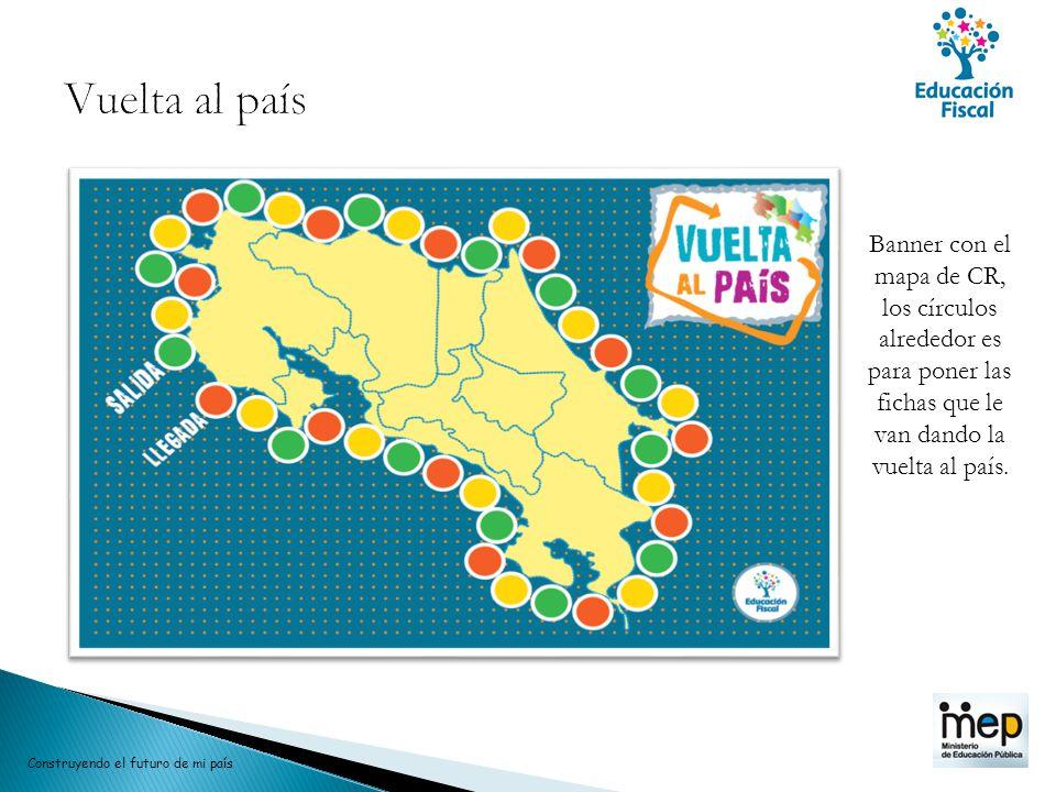 Banner con el mapa de CR, los círculos alrededor es para poner las fichas que le van dando la vuelta al país.
