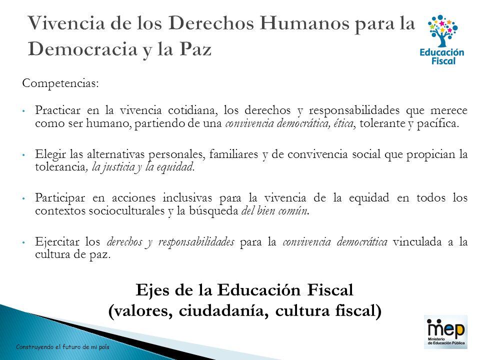 Competencias: Practicar en la vivencia cotidiana, los derechos y responsabilidades que merece como ser humano, partiendo de una convivencia democrátic