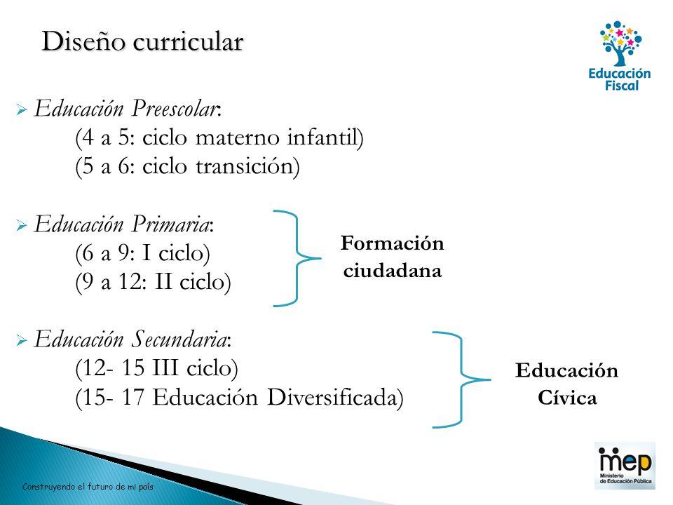 Educación Preescolar: (4 a 5: ciclo materno infantil) (5 a 6: ciclo transición) Educación Primaria: (6 a 9: I ciclo) (9 a 12: II ciclo) Educación Secu