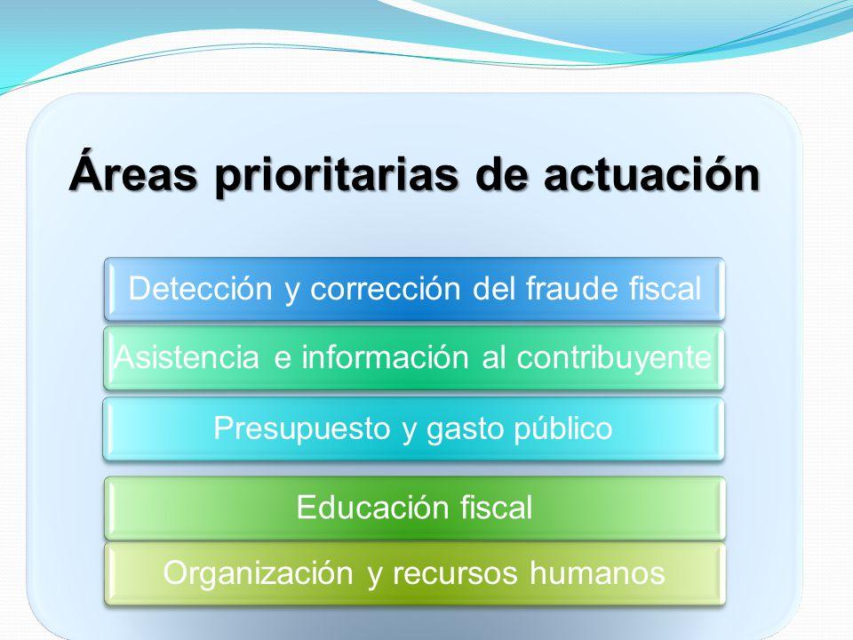 Áreas prioritarias de actuación Detección y corrección del fraude fiscal Presupuesto y gasto público Asistencia e información al contribuyente Educación fiscalOrganización y recursos humanos