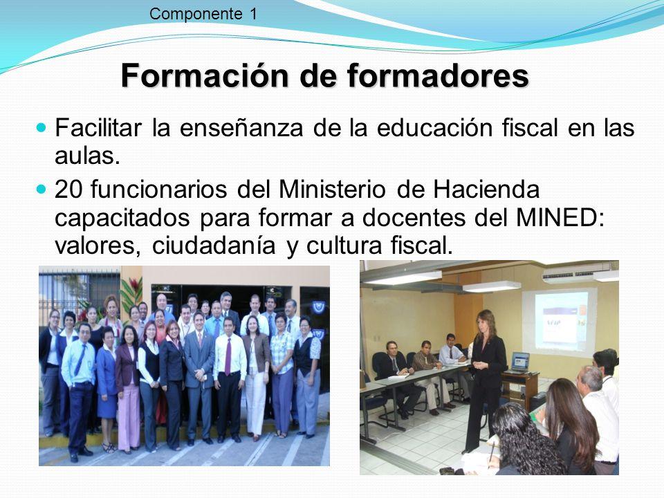 Página Web de educación Fiscal Asignada una dirección dentro del MINHAC En funcionamiento desde el 3 de febrero de 2009 Componente 4