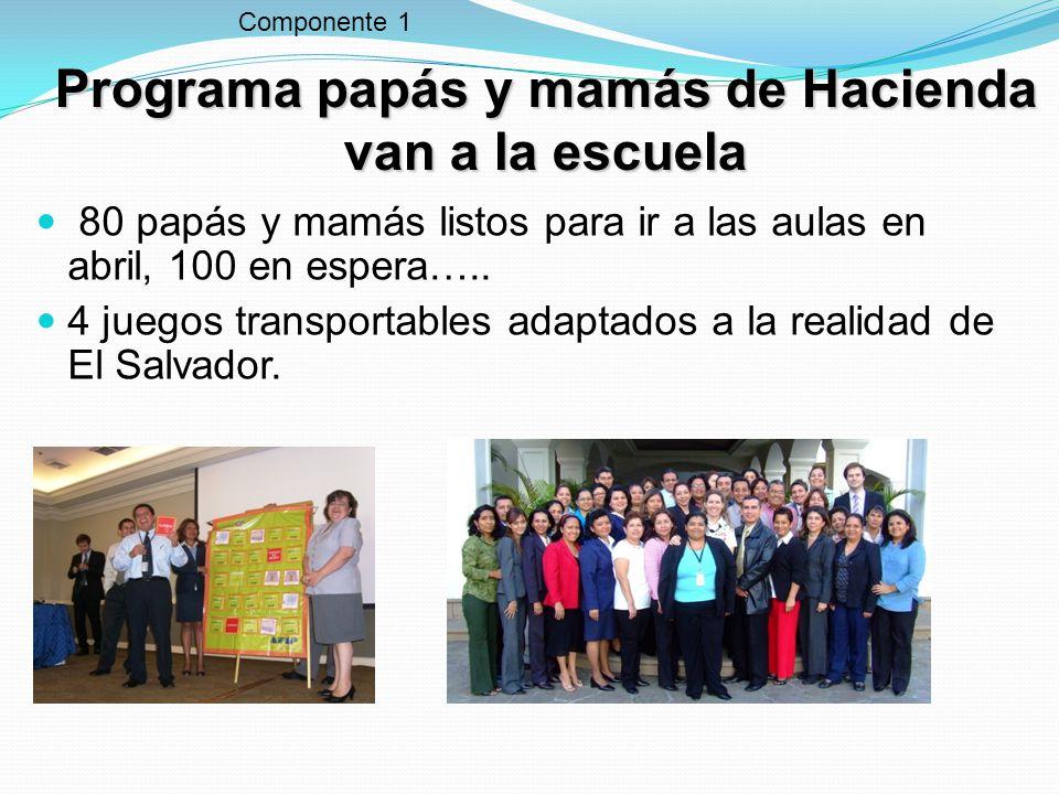 Programa papás y mamás de Hacienda van a la escuela 80 papás y mamás listos para ir a las aulas en abril, 100 en espera…..