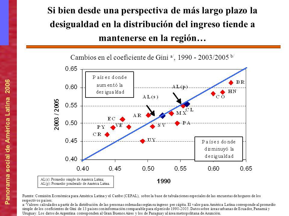 Panorama social de América Latina 2006 Cambios en el coeficiente de Gini a/, 1990 - 2003/2005 b/ AL(s): Promedio simple de América Latina; AL(p): Prom