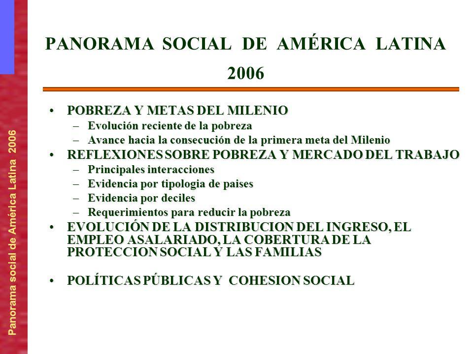 Panorama social de América Latina 2006 PANORAMA SOCIAL DE AMÉRICA LATINA 2006 POBREZA Y METAS DEL MILENIOPOBREZA Y METAS DEL MILENIO –Evolución recien