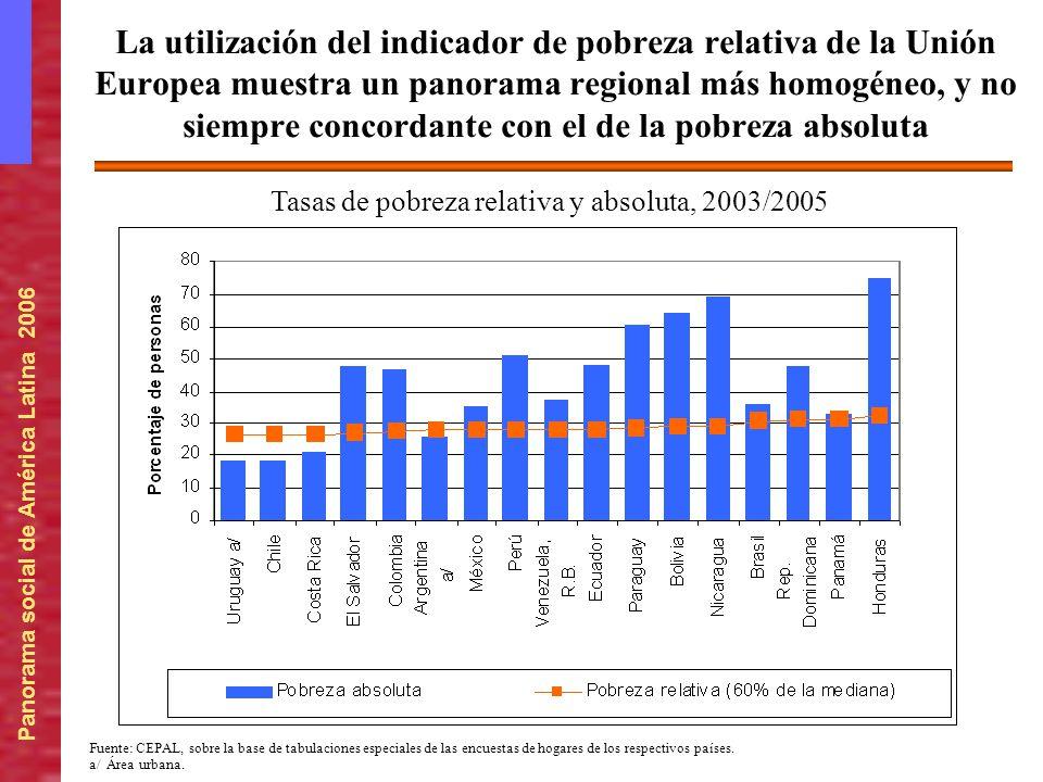 Panorama social de América Latina 2006 La utilización del indicador de pobreza relativa de la Unión Europea muestra un panorama regional más homogéneo
