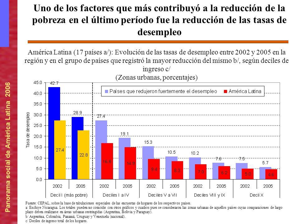 Panorama social de América Latina 2006 Uno de los factores que más contribuyó a la reducción de la pobreza en el último período fue la reducción de la