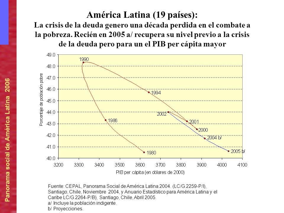 Panorama social de América Latina 2006 América Latina (19 países): La crisis de la deuda genero una década perdida en el combate a la pobreza. Recién