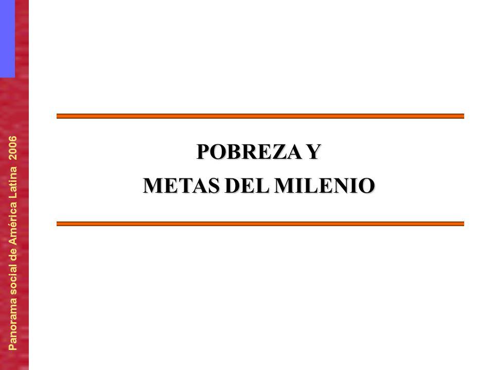 Panorama social de América Latina 2006 POBREZA Y METAS DEL MILENIO
