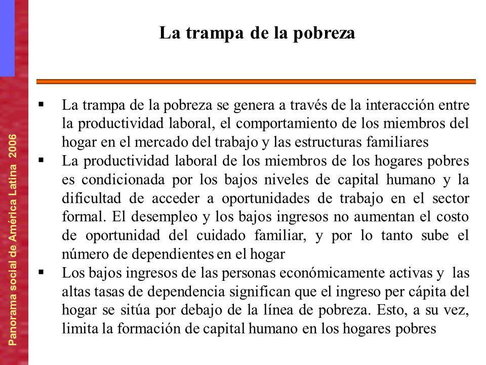 Panorama social de América Latina 2006 La trampa de la pobreza se genera a través de la interacción entre la productividad laboral, el comportamiento