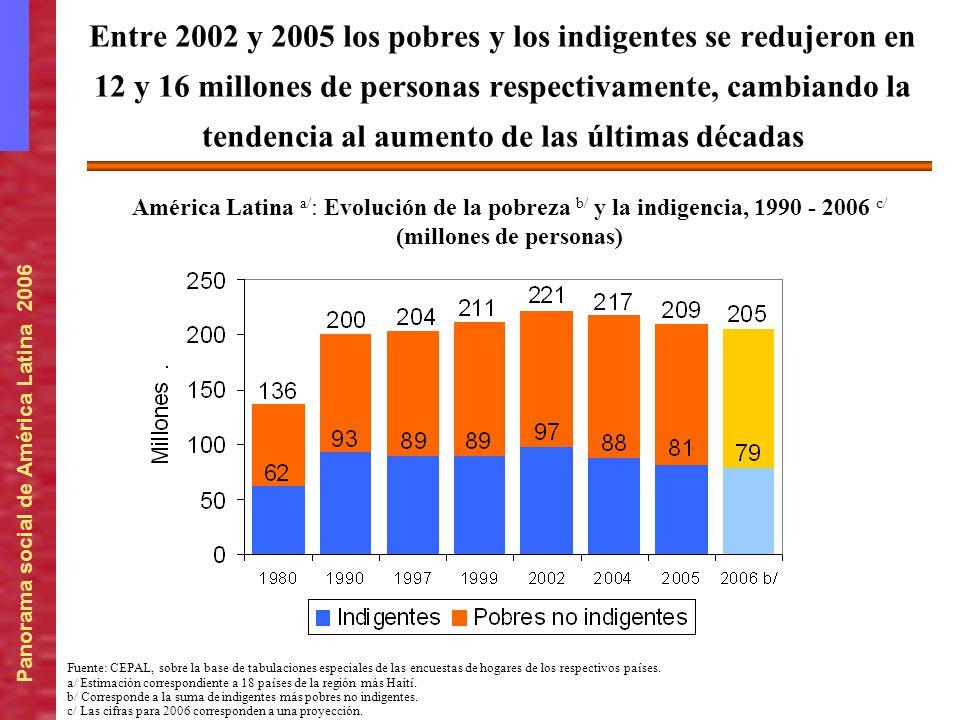 Panorama social de América Latina 2006 Entre 2002 y 2005 los pobres y los indigentes se redujeron en 12 y 16 millones de personas respectivamente, cam