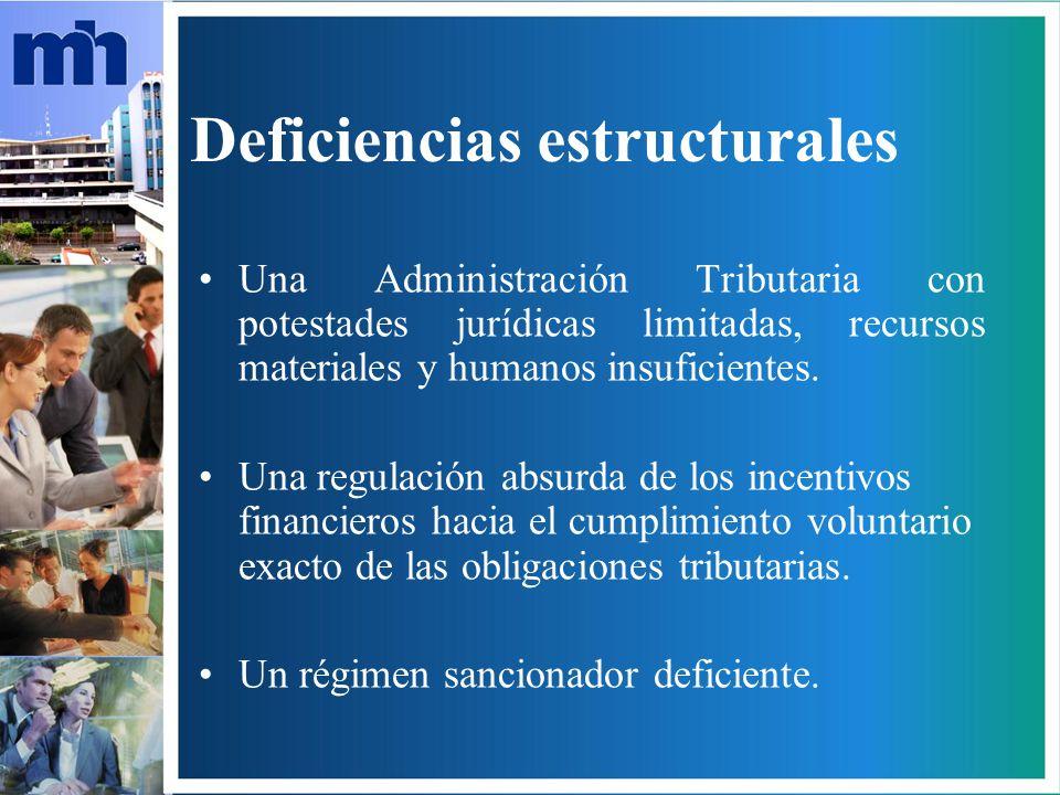 Deficiencias estructurales Una Administración Tributaria con potestades jurídicas limitadas, recursos materiales y humanos insuficientes.