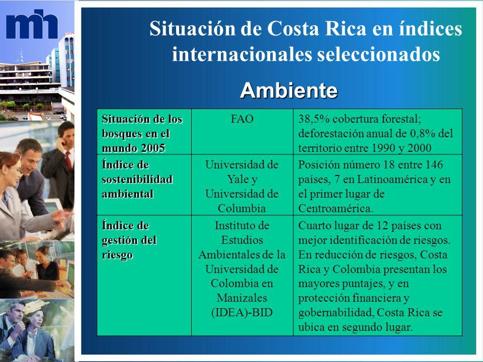 Situación de Costa Rica en índices internacionales seleccionados Libertad en el mundo 2005.