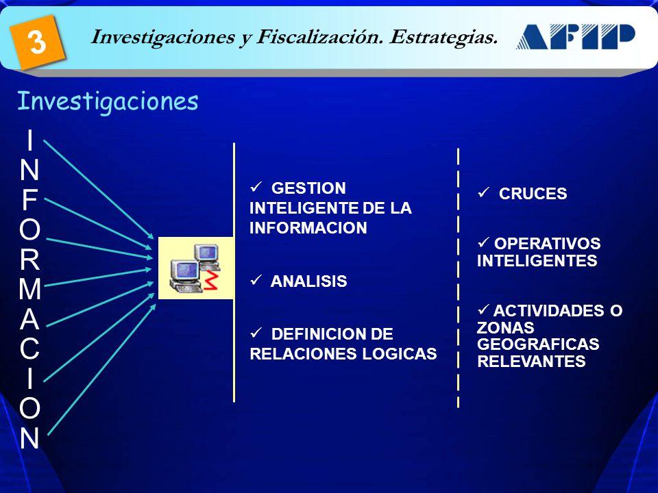 Investigaciones Investigaciones y Fiscalización.Estrategias.