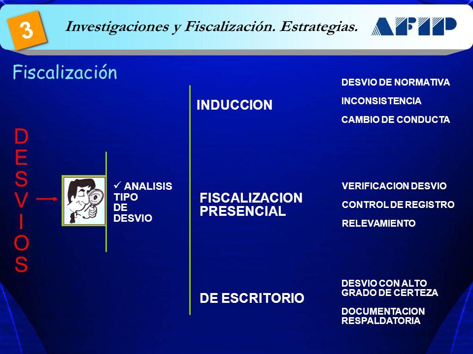 Fiscalización D E S V I O S ANALISIS TIPO DE DESVIO INDUCCION FISCALIZACION PRESENCIAL DE ESCRITORIO DESVIO DE NORMATIVA INCONSISTENCIA CAMBIO DE COND