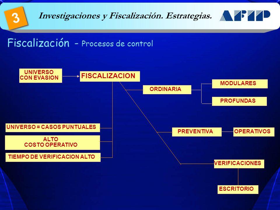 Herramientas complementarias 4 INFORMATICAS REGISTRO DE TRABAJADORES RELEVADOS APLICATIVO UNICO DE DETERMINACION DE DEUDA ESTUDIOS DE EVASION UNIFICACION DE CALCULO CAPACITACION CURSOS – JORNADAS - TALLERES VISITAS A JURISDICCIONES REUNIONES DE ACTUALIZACION UNIFICACION DE CRITERIOS ESTUDIO DE RESULTADOS ANALISIS SECTORIALES RELEVAMIENTO DE ACTIVIDADES RETROALIMENTACION