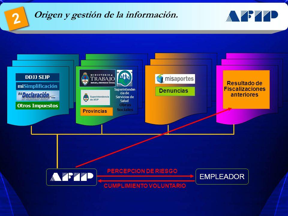 miSimplificación DDJJ SIJP Otros Impuestos Información declarada por los contribuyentes Origen y gestión de la información.