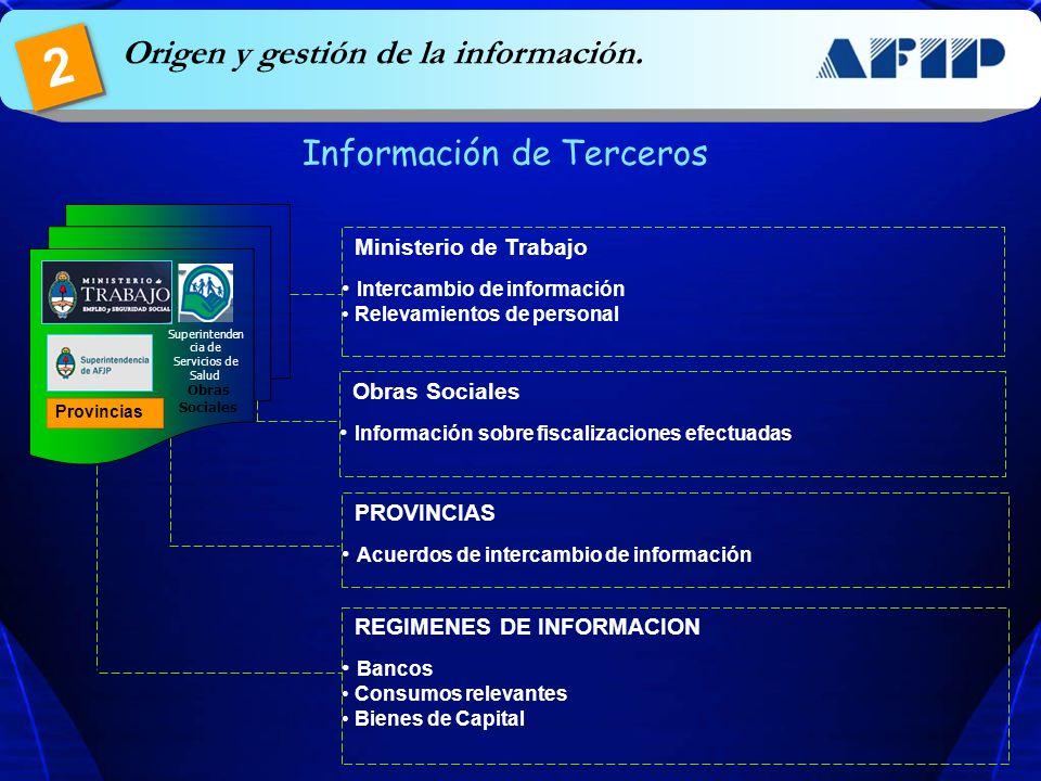 PROVINCIAS Acuerdos de intercambio de información Superintenden cia de Servicios de Salud Obras Sociales Provincias Información de Terceros Ministerio
