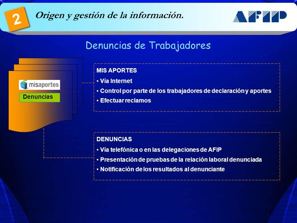 Denuncias Denuncias de Trabajadores MIS APORTES Vía Internet Control por parte de los trabajadores de declaración y aportes Efectuar reclamos DENUNCIA