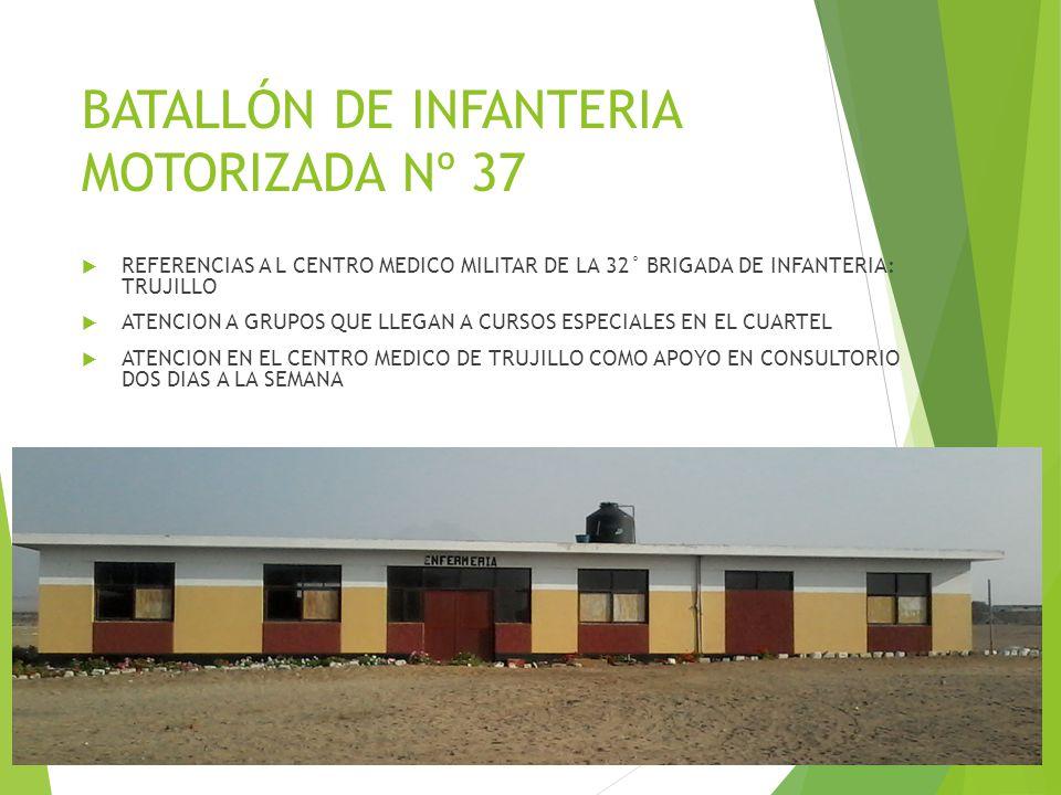 BATALLÓN DE INFANTERIA MOTORIZADA Nº 37 REFERENCIAS A L CENTRO MEDICO MILITAR DE LA 32° BRIGADA DE INFANTERIA: TRUJILLO ATENCION A GRUPOS QUE LLEGAN A