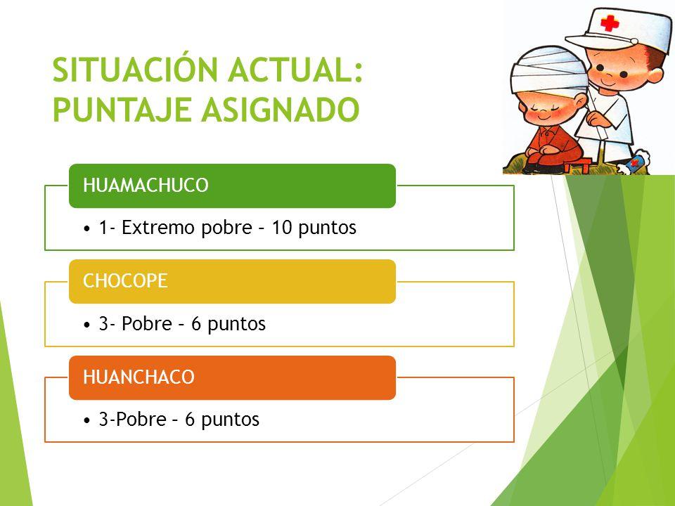 SITUACIÓN ACTUAL: PUNTAJE ASIGNADO 1- Extremo pobre – 10 puntos HUAMACHUCO 3- Pobre – 6 puntos CHOCOPE 3-Pobre – 6 puntos HUANCHACO