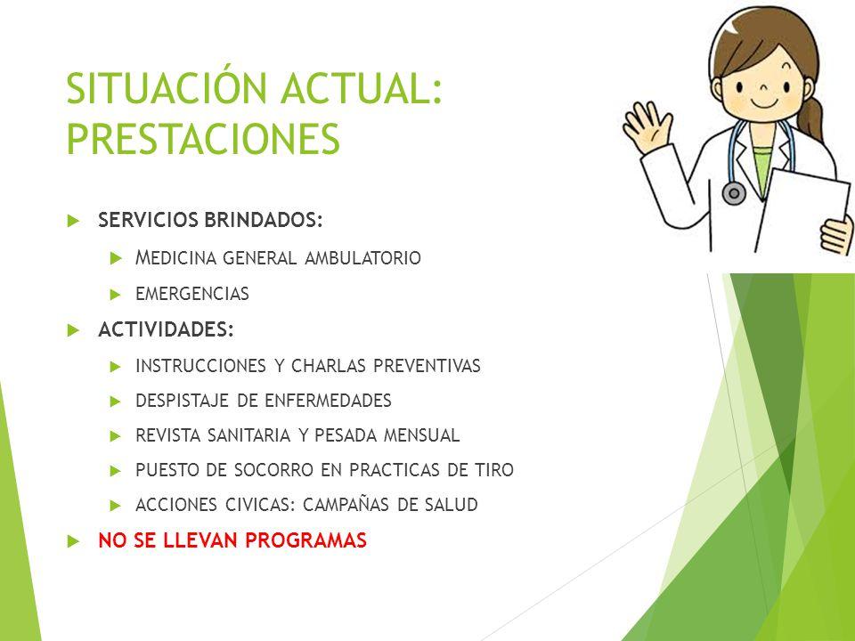 SITUACION ACTUAL: POBLACION SE BRINDA ATENCIÓN A : OFICIALES Y SUBOFICIALES Y A SUS FAMILIARES DIRECTOS: PADRES, ESPOSA E HIJOS.