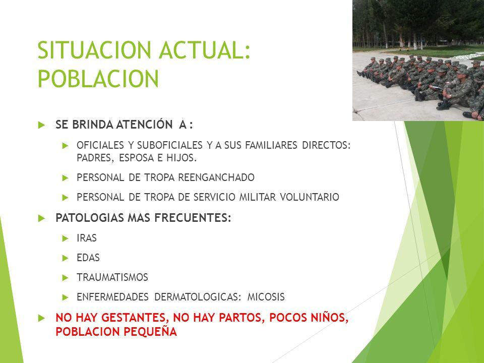 SITUACION ACTUAL: POBLACION SE BRINDA ATENCIÓN A : OFICIALES Y SUBOFICIALES Y A SUS FAMILIARES DIRECTOS: PADRES, ESPOSA E HIJOS. PERSONAL DE TROPA REE