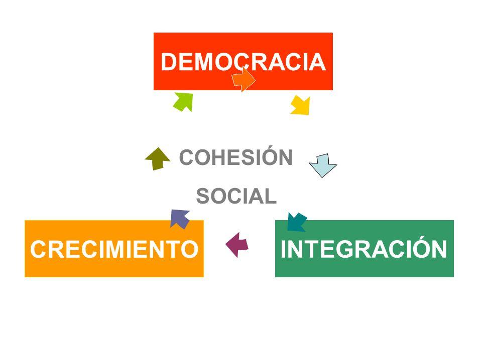 DEMOCRACIA CRECIMIENTO INTEGRACIÓN COHESIÓN SOCIAL