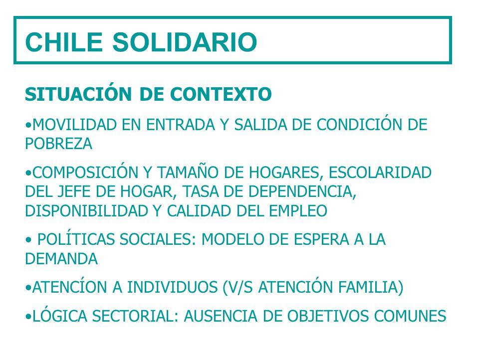 CHILE SOLIDARIO SITUACIÓN DE CONTEXTO MOVILIDAD EN ENTRADA Y SALIDA DE CONDICIÓN DE POBREZA COMPOSICIÓN Y TAMAÑO DE HOGARES, ESCOLARIDAD DEL JEFE DE H