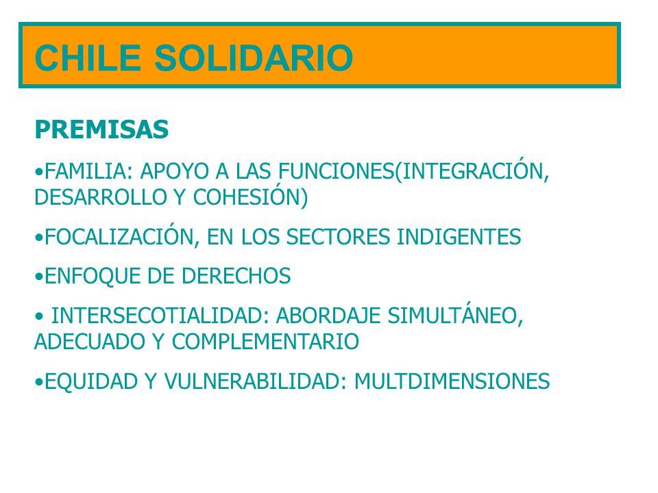 CHILE SOLIDARIO PREMISAS FAMILIA: APOYO A LAS FUNCIONES(INTEGRACIÓN, DESARROLLO Y COHESIÓN) FOCALIZACIÓN, EN LOS SECTORES INDIGENTES ENFOQUE DE DERECH
