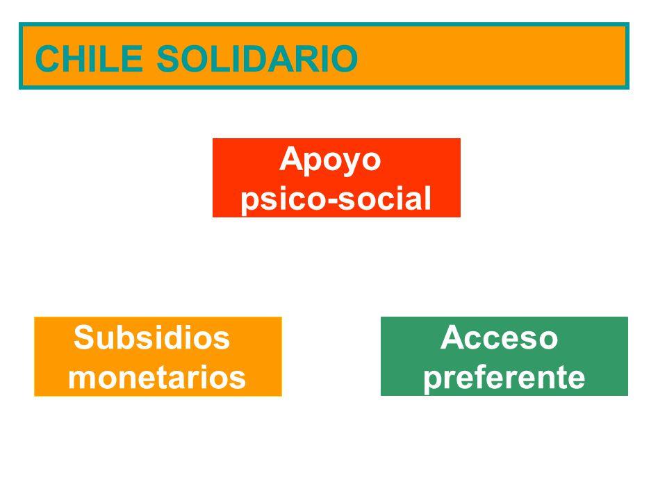 CHILE SOLIDARIO Apoyo psico-social Subsidios monetarios Acceso preferente