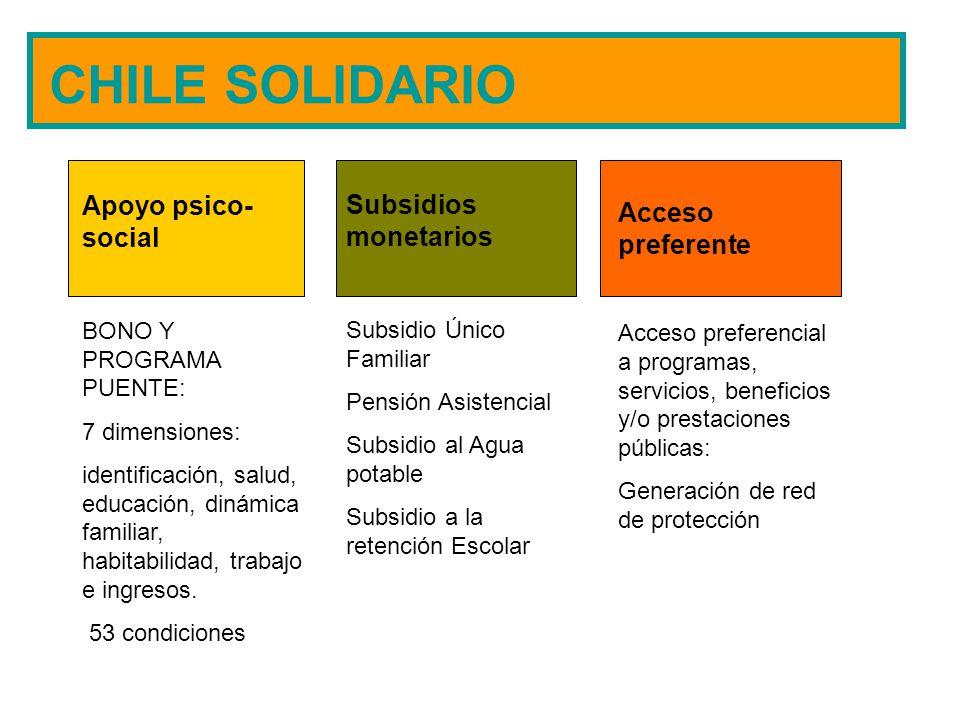 CHILE SOLIDARIO Apoyo psico- social BONO Y PROGRAMA PUENTE: 7 dimensiones: identificación, salud, educación, dinámica familiar, habitabilidad, trabajo