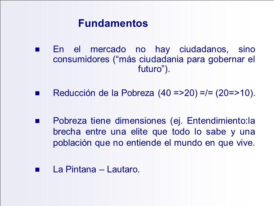 Fundamentos En el mercado no hay ciudadanos, sino consumidores (más ciudadania para gobernar el futuro). Reducción de la Pobreza (40 =>20) =/= (20=>10