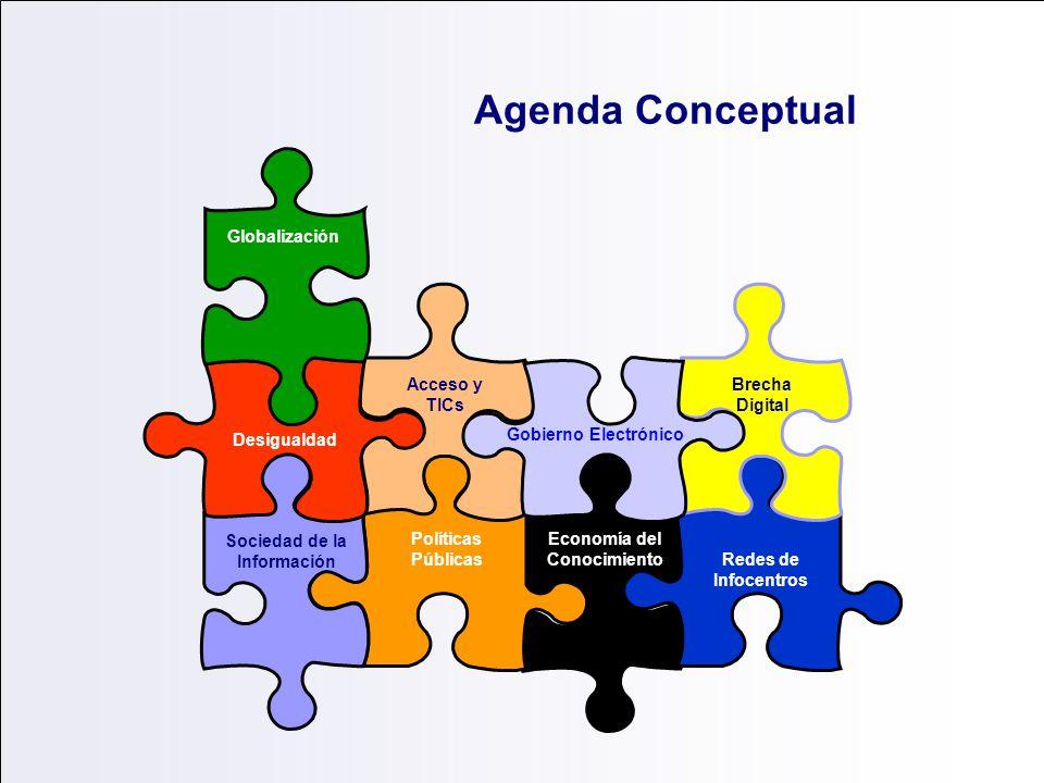Agenda Conceptual Economía del Conocimiento Redes de Infocentros Políticas Públicas Sociedad de la Información Desigualdad Acceso y TICs Brecha Digita