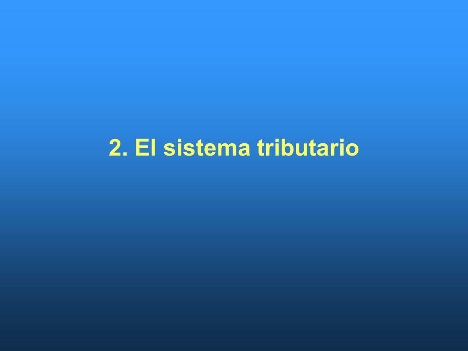 2. El sistema tributario