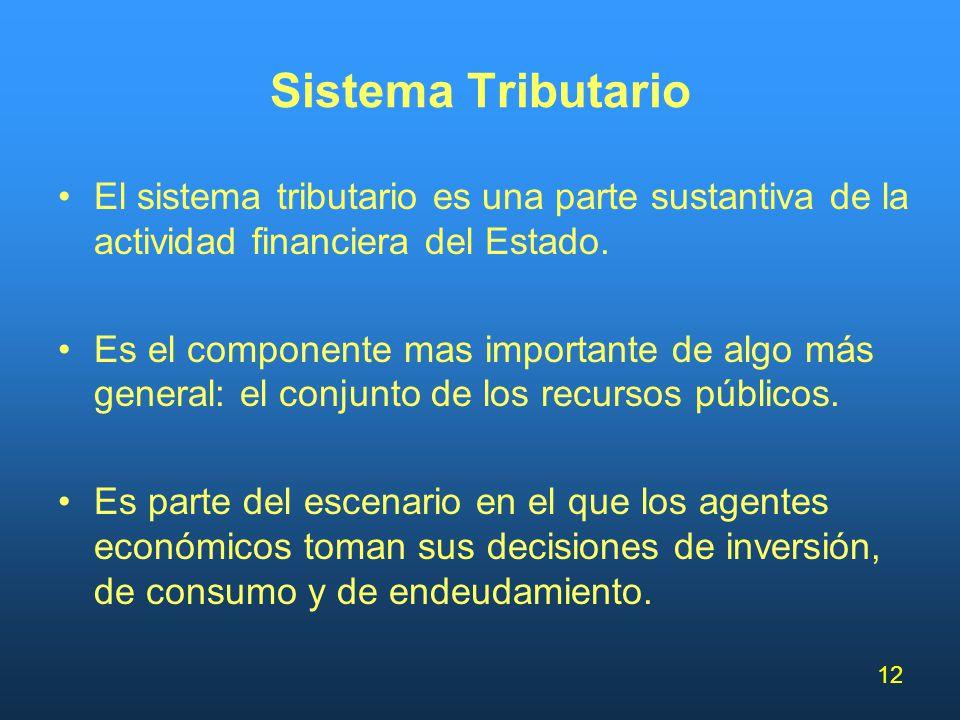 12 Sistema Tributario El sistema tributario es una parte sustantiva de la actividad financiera del Estado. Es el componente mas importante de algo más