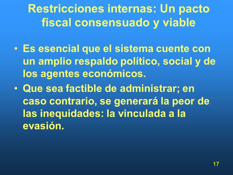 17 Restricciones internas: Un pacto fiscal consensuado y viable Es esencial que el sistema cuente con un amplio respaldo político, social y de los age