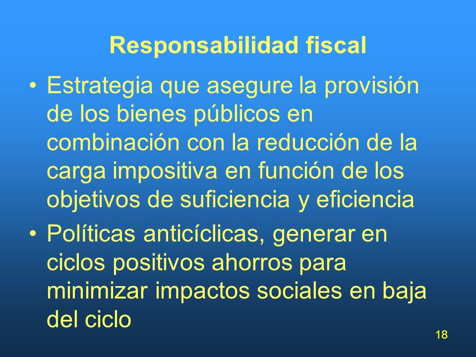 18 Responsabilidad fiscal Estrategia que asegure la provisión de los bienes públicos en combinación con la reducción de la carga impositiva en función