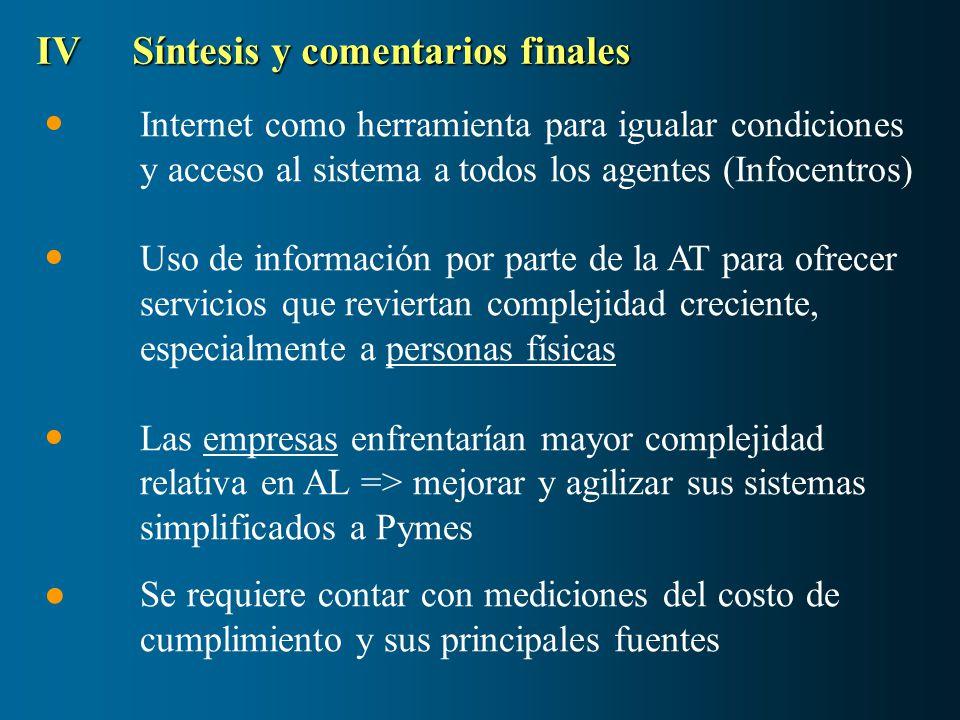 IVSíntesis y comentarios finales Internet como herramienta para igualar condiciones y acceso al sistema a todos los agentes (Infocentros) Uso de infor