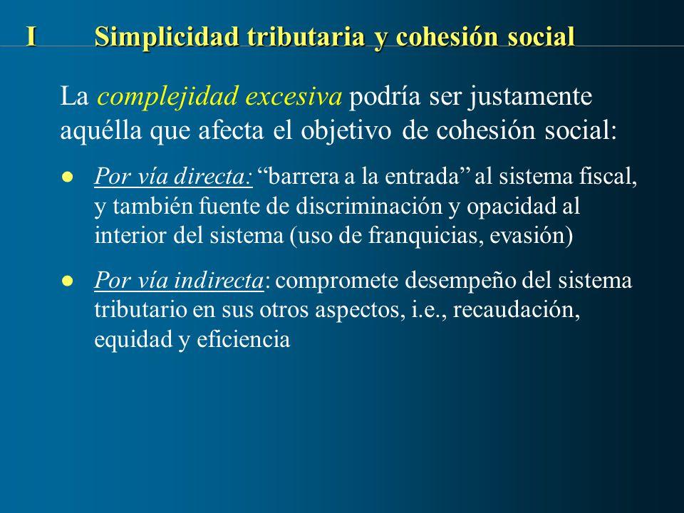 La complejidad excesiva podría ser justamente aquélla que afecta el objetivo de cohesión social: Por vía directa: barrera a la entrada al sistema fisc