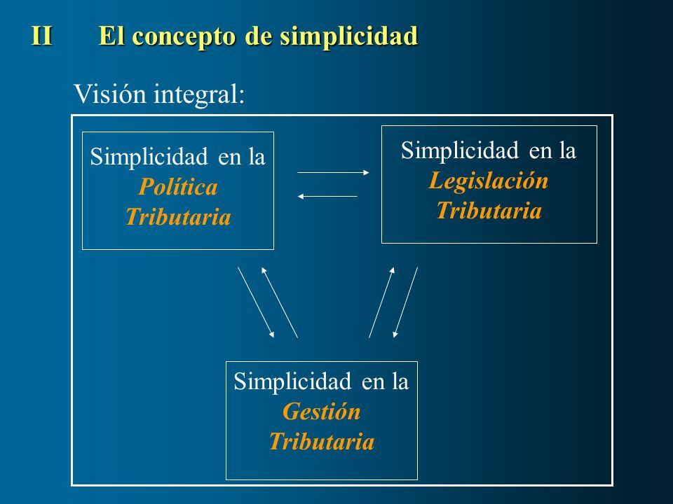 Simplicidad en la Política Tributaria Simplicidad en la Legislación Tributaria Simplicidad en la Gestión Tributaria Visión integral: IIEl concepto de